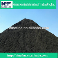 pet coke/petroleum coke/shot petroleum coke price