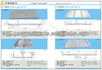 Aluminium-alloy profile/aluminium sheet/profile