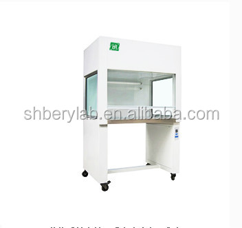 Beryl China supplier chemical laboratory clean bench