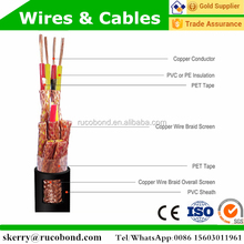 bc bare copper conductor wire braiding