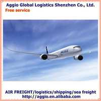 aggio air cargo freight for music jewelry box