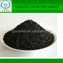 Anthracite Coal As Water Application