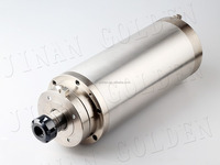 High quality 4.5kw water cooling atc spindle motor on sale