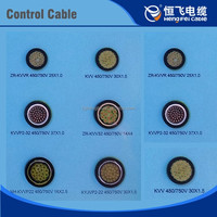 Manufacturer Price PVC insulated PVC Sheathed auto control cables