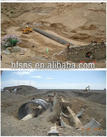 China factory direct sales! large diameter corrugated galvanized steel culvert pipe for sales
