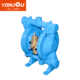 Air Operated Slurry Pump 2'', 3;'', 4'' in Cast Iron, Aluminum, Stainless Steel, Plastic, Teflon
