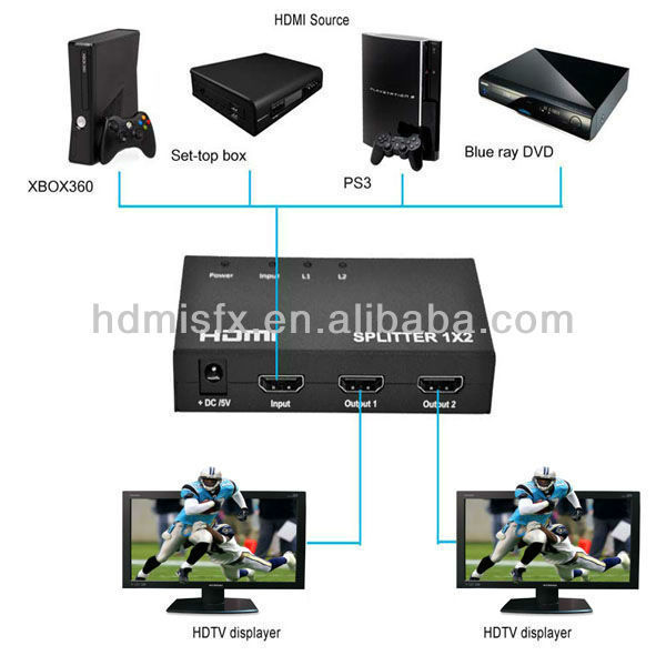 Full 3D hdmi splitter 1x2 upscaling to 4k