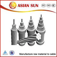 Overhead Spider All Aluminum Cable AAC Conductor