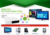 long-distance web hub for hotel/mall/office z-wave smart home web hub z-wave multi-function remote home controller
