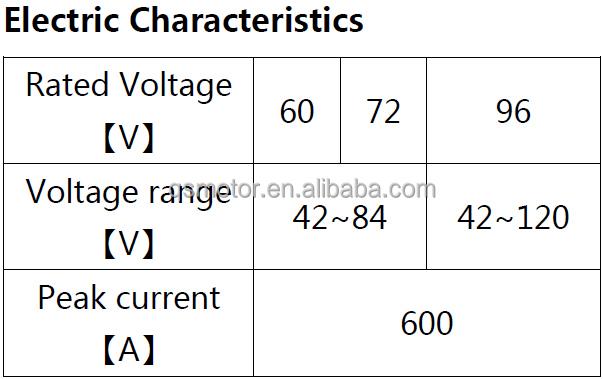 APT Electric Characteristics.jpg