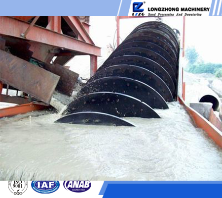 China spiral sand classifier, silica sand of washing imported