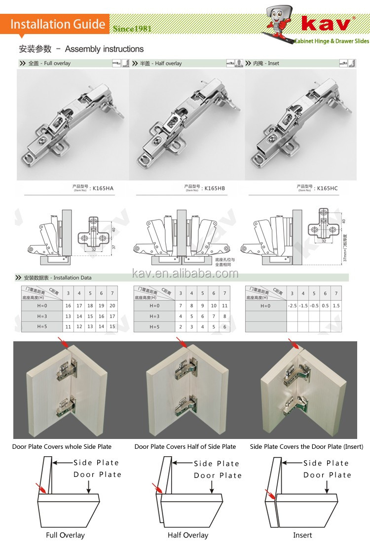clip on 165 degree soft closing hinge hydraulic hinges(DK165H)