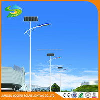100w Solar Led Flood Lights Outdoor