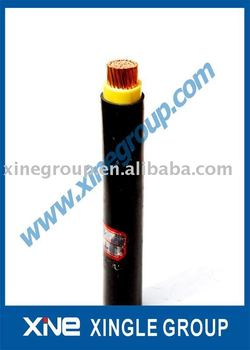 PVC Insulated & Sheathed Cable