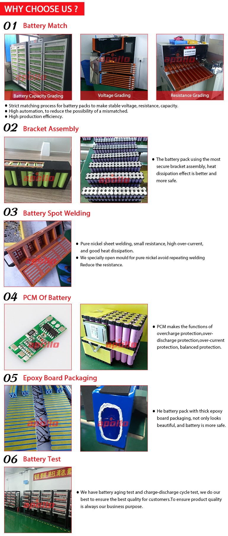 12V medical application 22000mAh li-ion 18650 battery pack