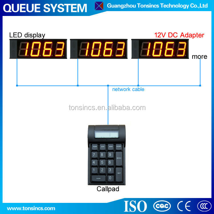 Restaurant/Clinic Simple Manual Ticket less Queue Numbering System