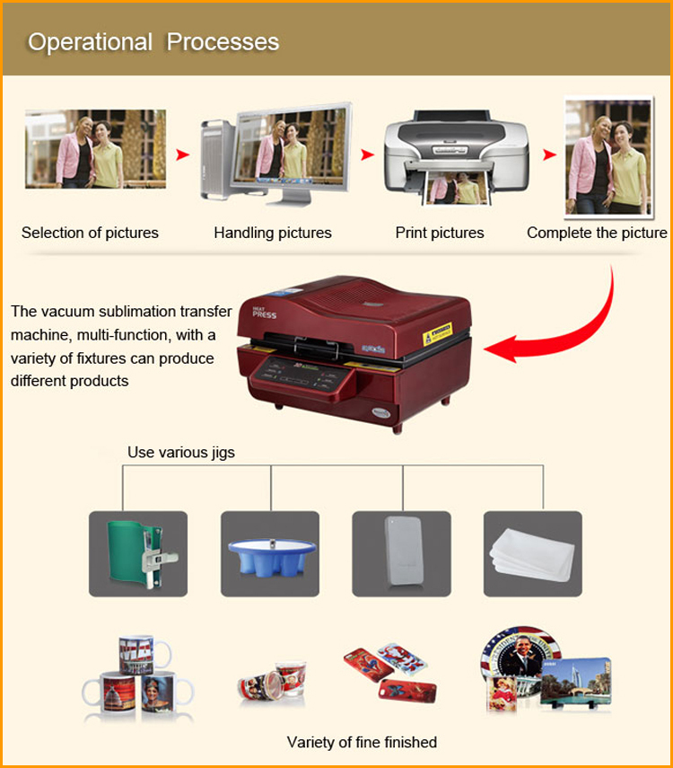 Fashion 3d heat transfer machine