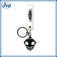sublimation plastic keychain photo holder for supplier