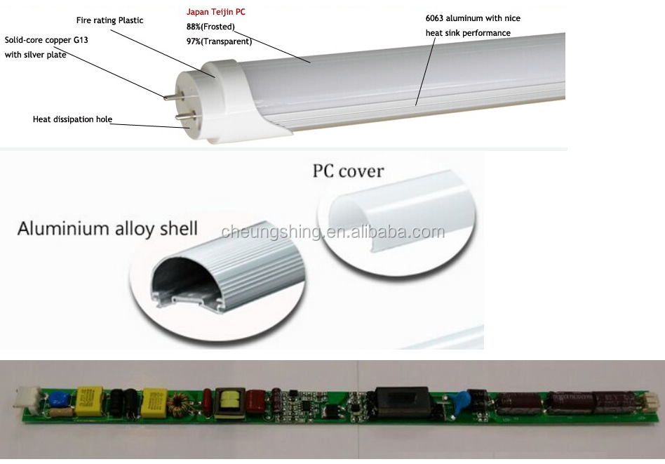 Hot sale 1200mm 170lm/w led tube t8 high brightness 5 years warranty