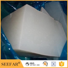Supply raw material price silicone