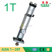fastest speed pneumatic High quality JULY clamping cylinder