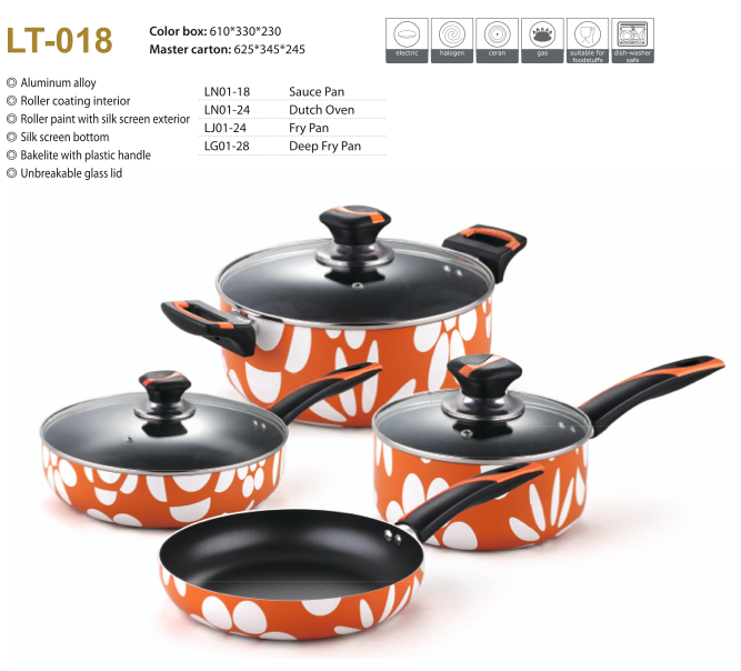 New technical roller paint cookware set/ 4pc eco-friendly non stick fry pan set