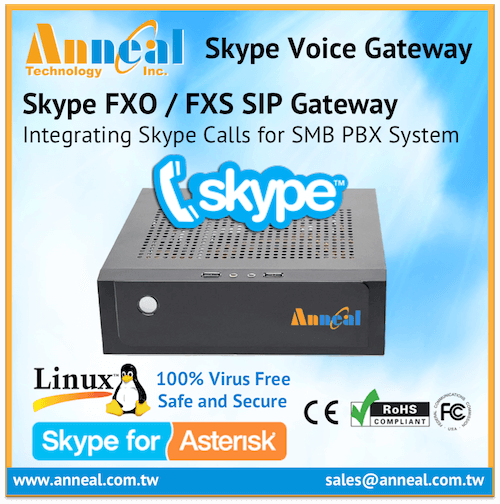 High Quality Voice Intercom Video Conference Skype Phone Gateway