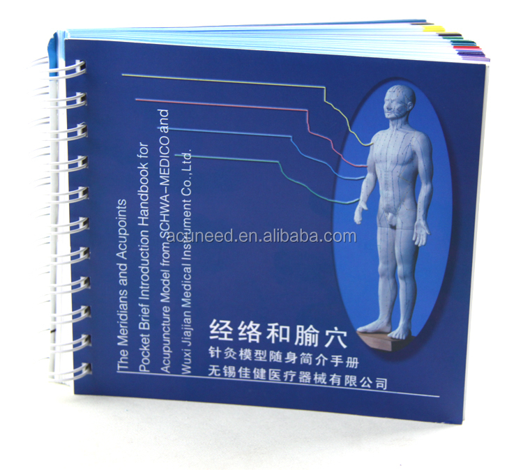 Acupuncture point handbook/Medicinal chart/Point diagram/Acupuncture point
