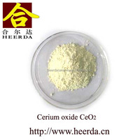 cerium oxide material safety data sheet of chemicals