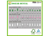 ZOGEAR Dental Mounted Stone