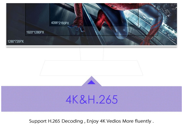 High quality Kodi15.2 preinstalled Android 4.4 RK3229 world tv box wireless bluetooth 1G DDR3 8G memory flash