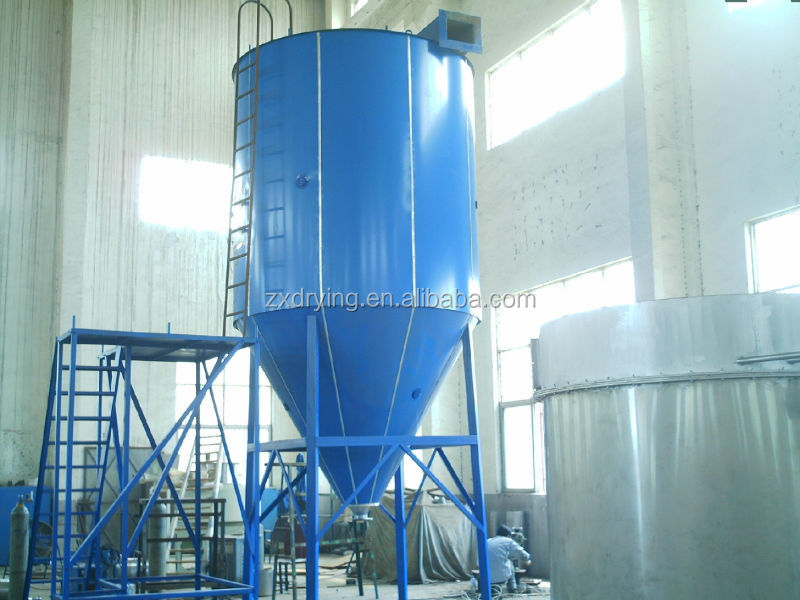 the price for iron oxide used spray dryer for sale