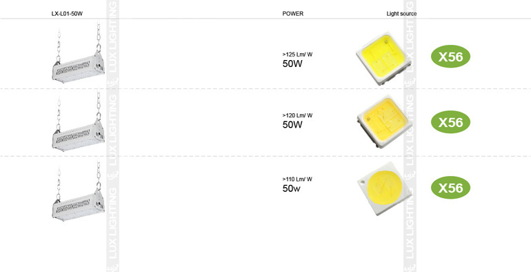 Shenzhen Led Light Supplier 50W to 480W IP65 Waterproof High Quality Module LED Linear Light 50W