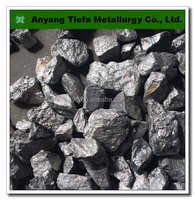Export factory price FeMo/ferro molybdenum alloy lump