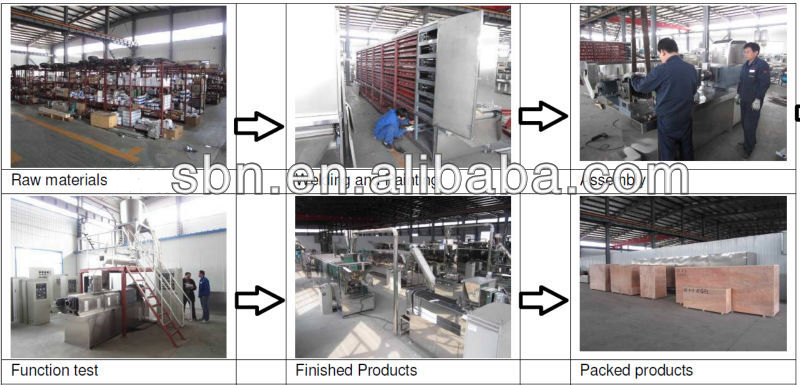 Automatic cutting machine with Pasta machine
