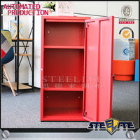 Modern Office Lockers & Storage Cabinets at Office Depot