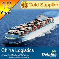 cheapest freight forwarder shipping to Denmark