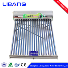 Eco-friendly solar water heater product science project