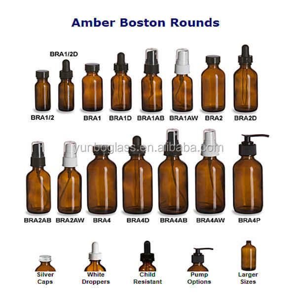 pharmaceutical grade anabolic steroids