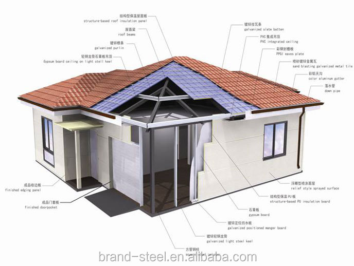 Steel House Plans Amazing Design Home design ideas picture gallery