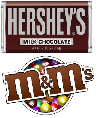 M&M Mars and Hershey Products