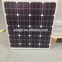 China Best Solar Panels For 80Wp