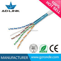 Ethernet network cable pc card lan cable cat5e ftp