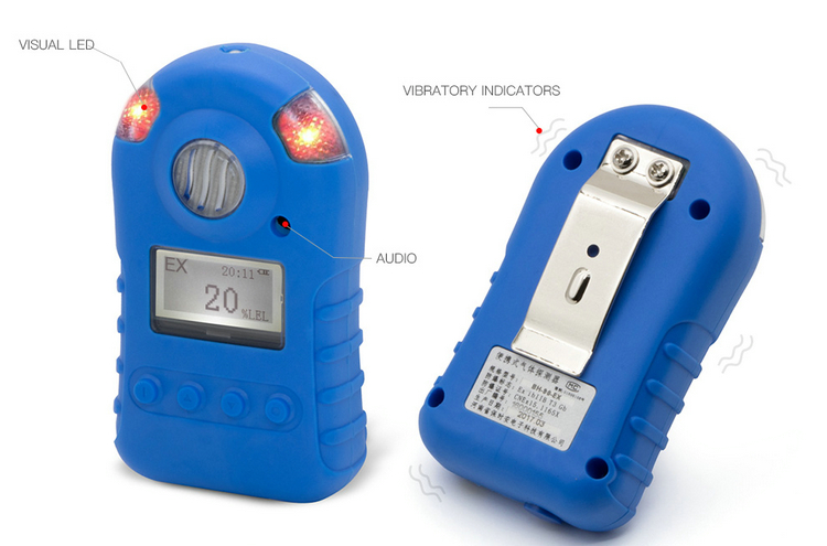 Top Sale! Portable Single combustible Gas Detector for O2, CO, CO2, H2, NO2, NH3, NO,CL2