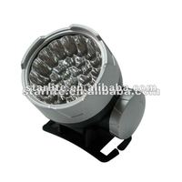 1.SHL-L205 28 LED Coal Mining Helmet Light
