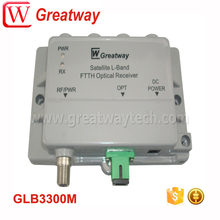 GLB3300M 1310 satellite LNB fiber optic transmitter