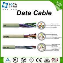 Multi-core pvc insulated Circular Flexible Cable H07VV-K 2.5mm2