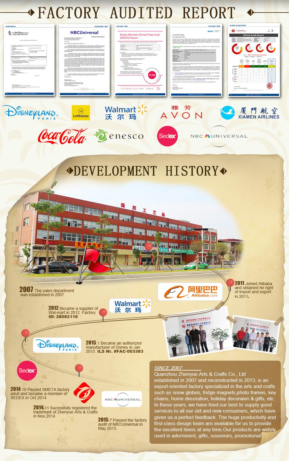 Fujian Quanzhou Zhenyue Arts & Crafts Co., Ltd. - Resin Crafts