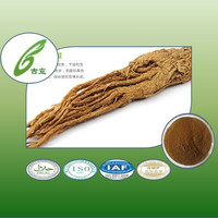 100%natural angelica extract Plant Extract