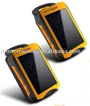 Mini solar GPS personal tracker for elderly people